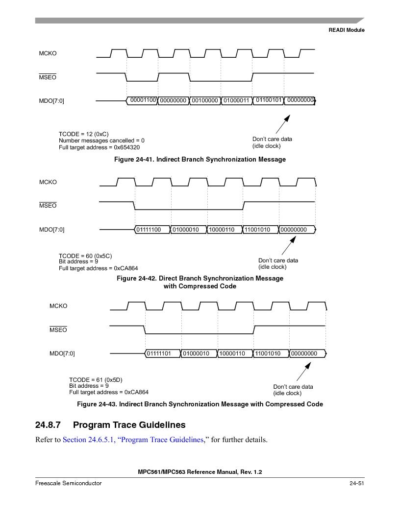 MPC561MZP56R2 ,Freescale Semiconductor厂商,IC MPU 32BIT 56MHZ 388-PBGA, MPC561MZP56R2 datasheet预览  第1019页
