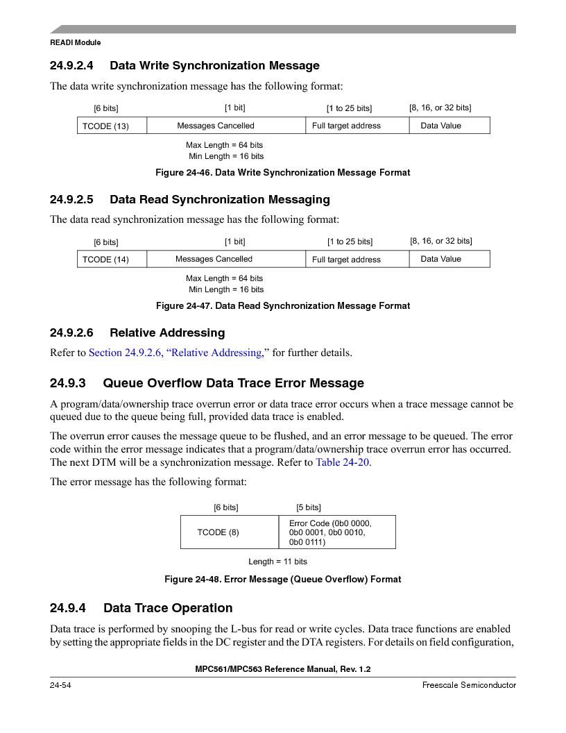 MPC561MZP56R2 ,Freescale Semiconductor厂商,IC MPU 32BIT 56MHZ 388-PBGA, MPC561MZP56R2 datasheet预览  第1022页