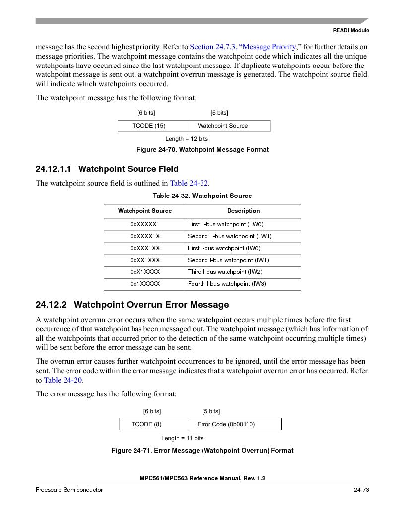 MPC561MZP56R2 ,Freescale Semiconductor厂商,IC MPU 32BIT 56MHZ 388-PBGA, MPC561MZP56R2 datasheet预览  第1041页
