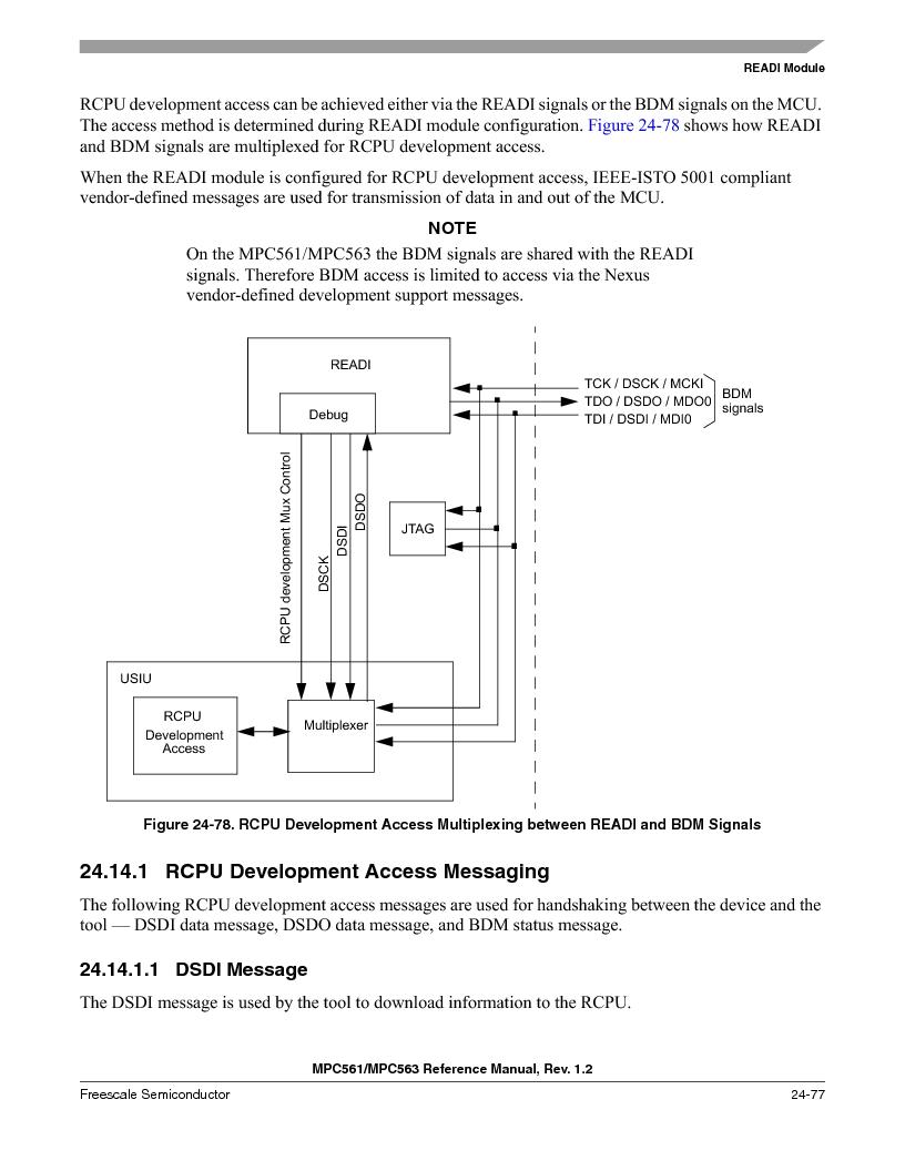 MPC561MZP56R2 ,Freescale Semiconductor厂商,IC MPU 32BIT 56MHZ 388-PBGA, MPC561MZP56R2 datasheet预览  第1045页