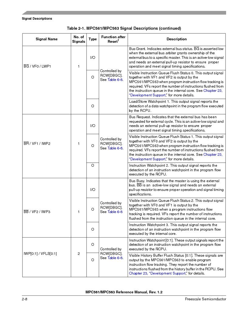 MPC561MZP56R2 ,Freescale Semiconductor厂商,IC MPU 32BIT 56MHZ 388-PBGA, MPC561MZP56R2 datasheet预览  第106页
