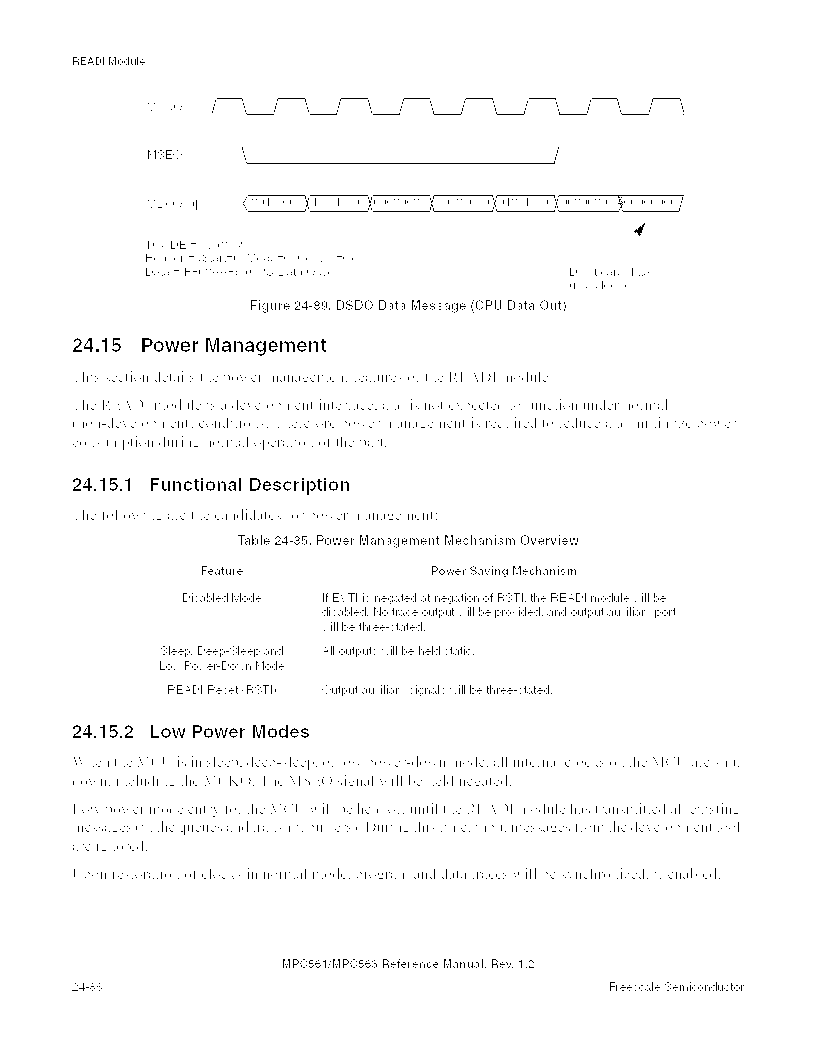MPC561MZP56R2 ,Freescale Semiconductor厂商,IC MPU 32BIT 56MHZ 388-PBGA, MPC561MZP56R2 datasheet预览  第1054页