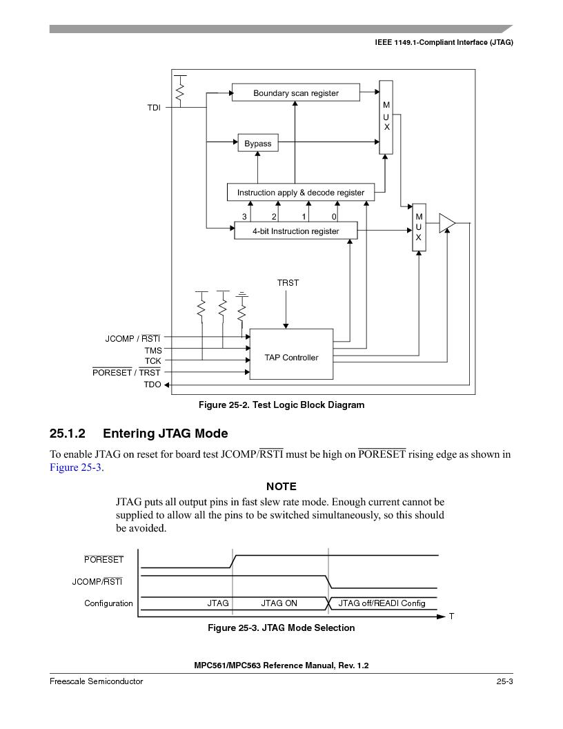 MPC561MZP56R2 ,Freescale Semiconductor厂商,IC MPU 32BIT 56MHZ 388-PBGA, MPC561MZP56R2 datasheet预览  第1057页