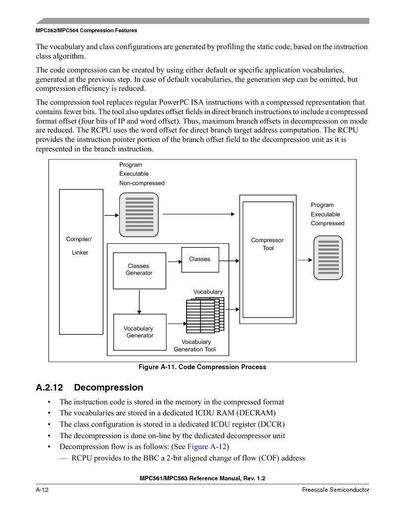 MPC561MZP56R2 ,Freescale Semiconductor厂商,IC MPU 32BIT 56MHZ 388-PBGA, MPC561MZP56R2 datasheet预览  第1100页