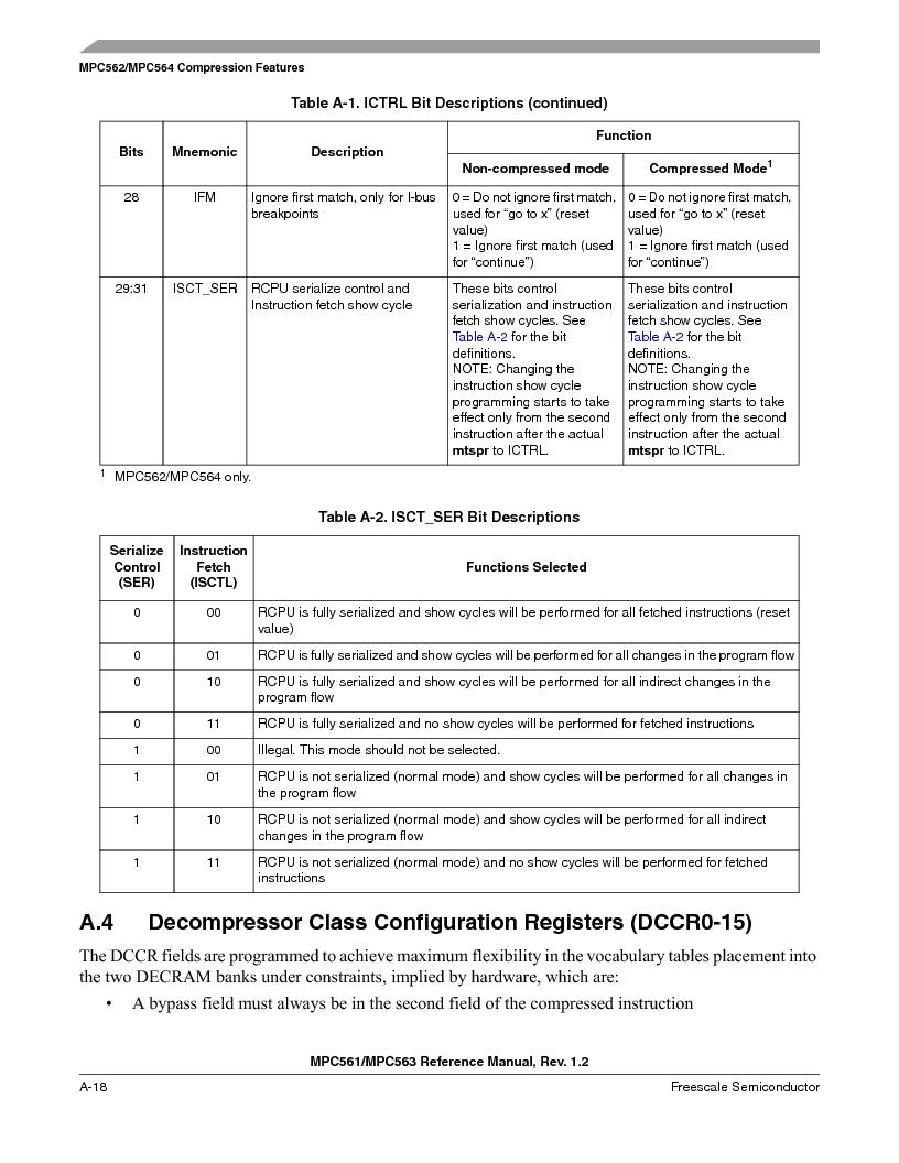 MPC561MZP56R2 ,Freescale Semiconductor厂商,IC MPU 32BIT 56MHZ 388-PBGA, MPC561MZP56R2 datasheet预览  第1106页