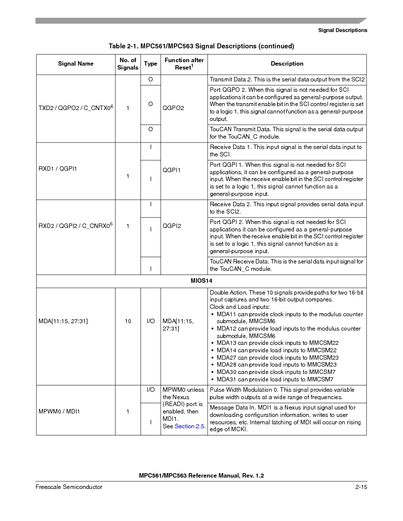 MPC561MZP56R2 ,Freescale Semiconductor厂商,IC MPU 32BIT 56MHZ 388-PBGA, MPC561MZP56R2 datasheet预览  第113页