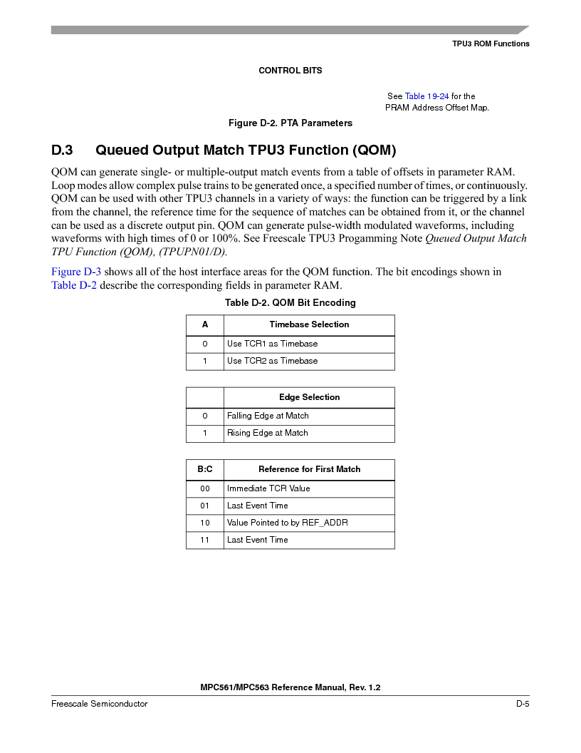 MPC561MZP56R2 ,Freescale Semiconductor厂商,IC MPU 32BIT 56MHZ 388-PBGA, MPC561MZP56R2 datasheet预览  第1157页