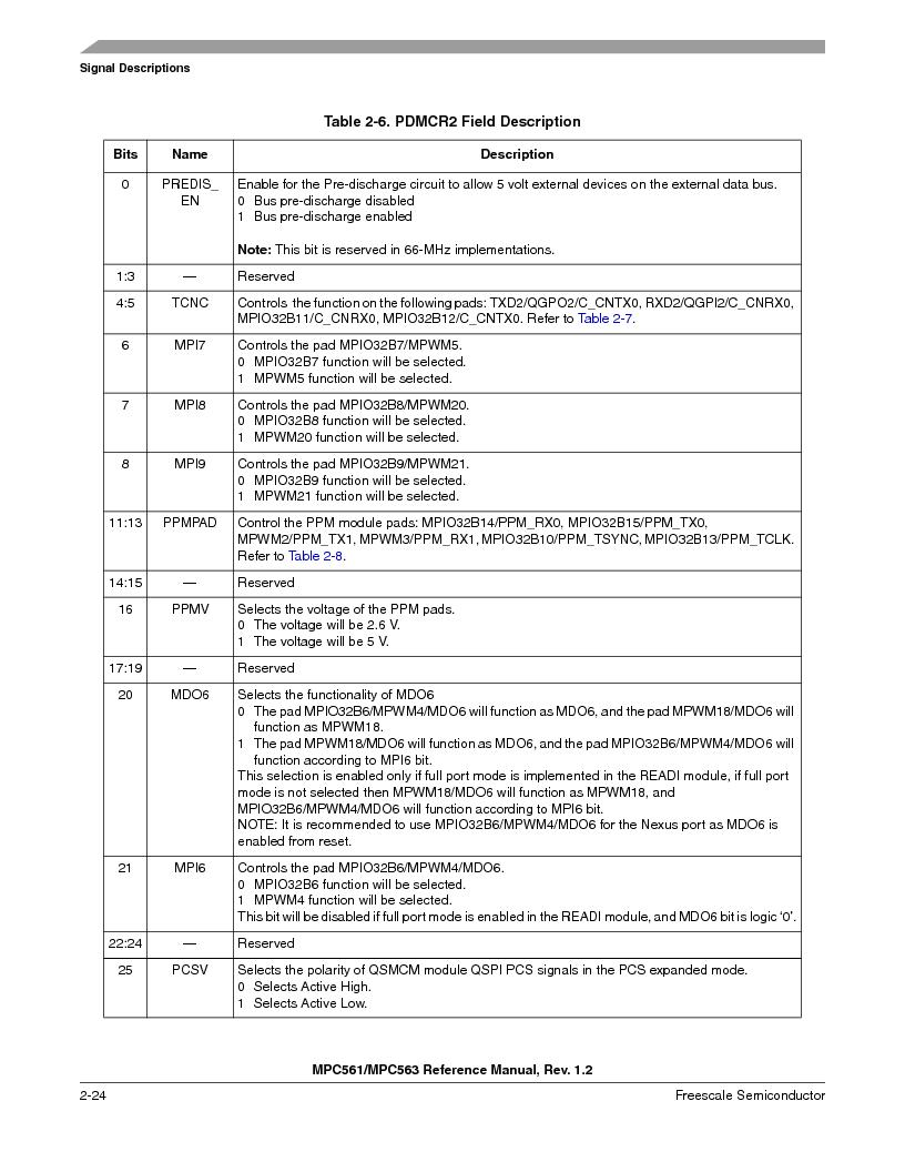 MPC561MZP56R2 ,Freescale Semiconductor厂商,IC MPU 32BIT 56MHZ 388-PBGA, MPC561MZP56R2 datasheet预览  第122页