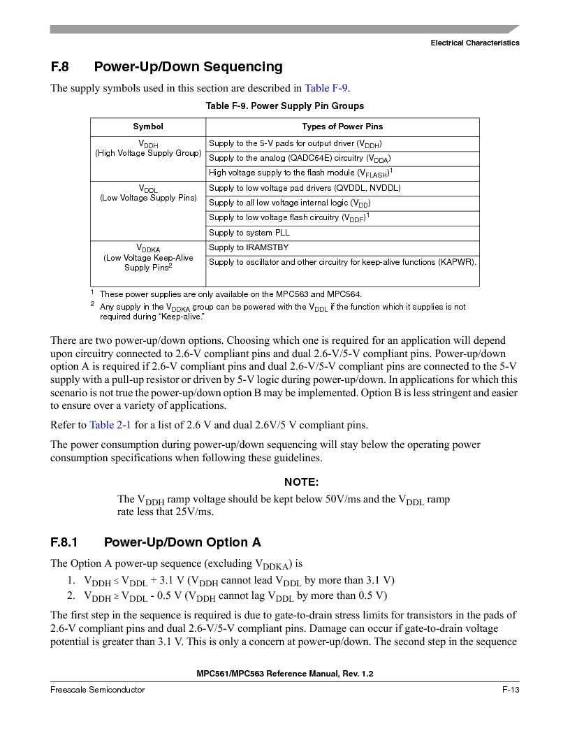 MPC561MZP56R2 ,Freescale Semiconductor厂商,IC MPU 32BIT 56MHZ 388-PBGA, MPC561MZP56R2 datasheet预览  第1229页