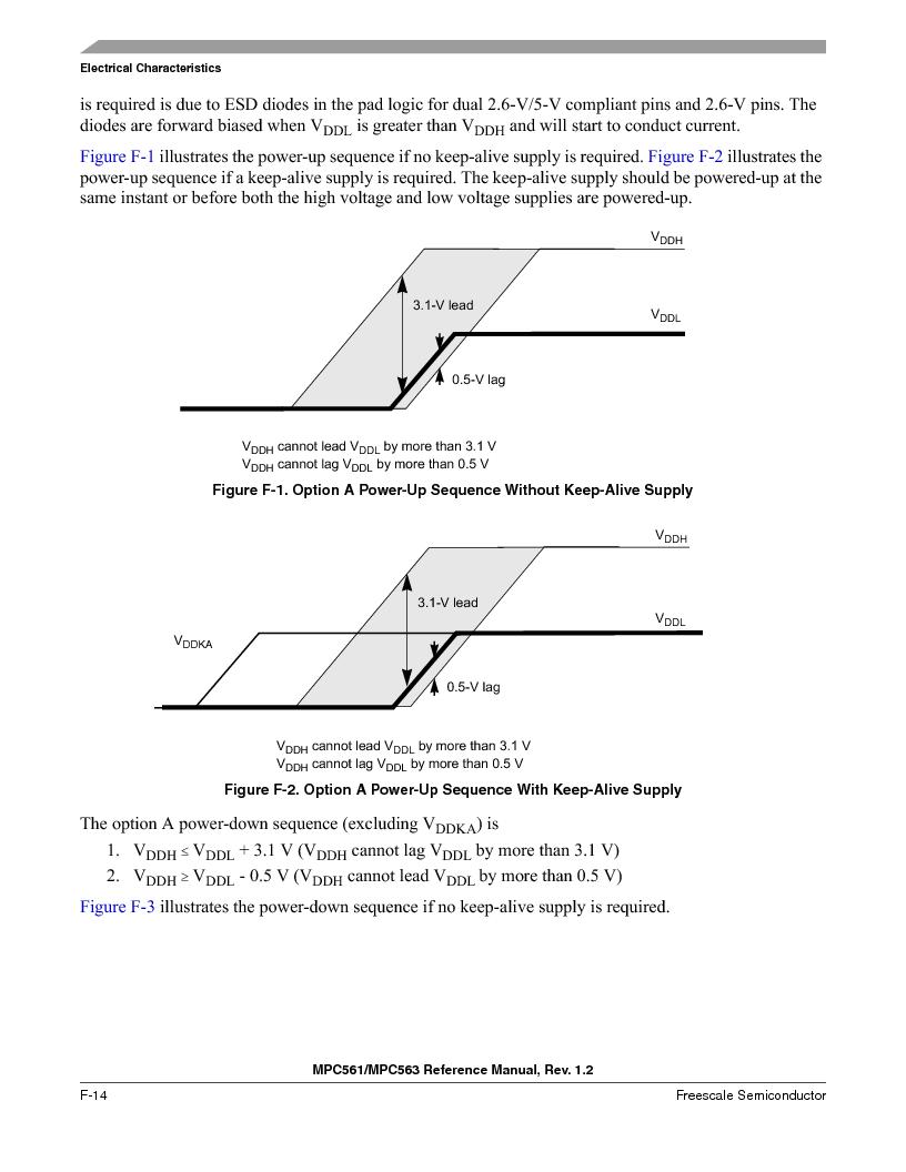 MPC561MZP56R2 ,Freescale Semiconductor厂商,IC MPU 32BIT 56MHZ 388-PBGA, MPC561MZP56R2 datasheet预览  第1230页