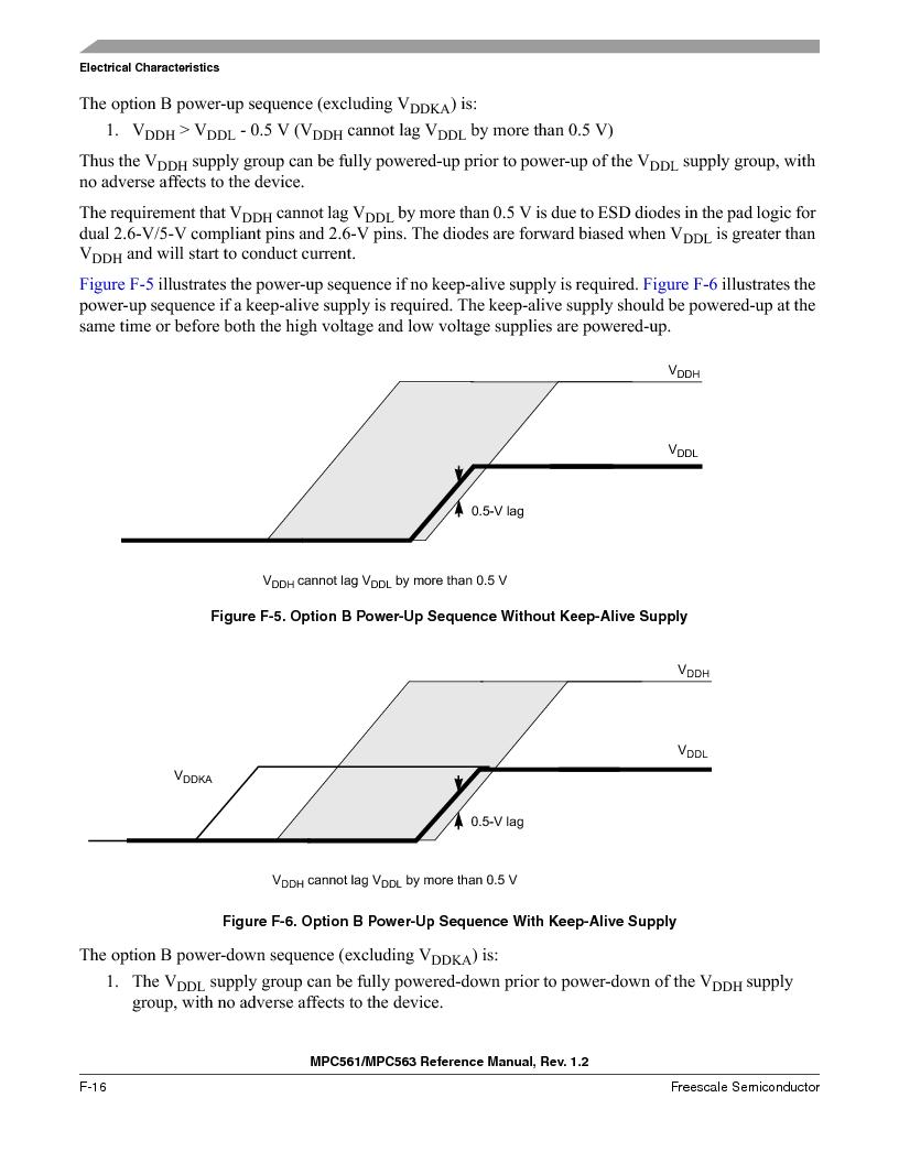 MPC561MZP56R2 ,Freescale Semiconductor厂商,IC MPU 32BIT 56MHZ 388-PBGA, MPC561MZP56R2 datasheet预览  第1232页