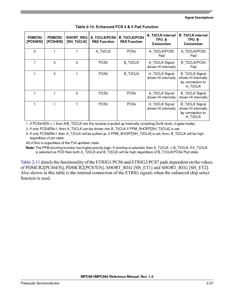 MPC561MZP56R2 ,Freescale Semiconductor厂商,IC MPU 32BIT 56MHZ 388-PBGA, MPC561MZP56R2 datasheet预览  第125页