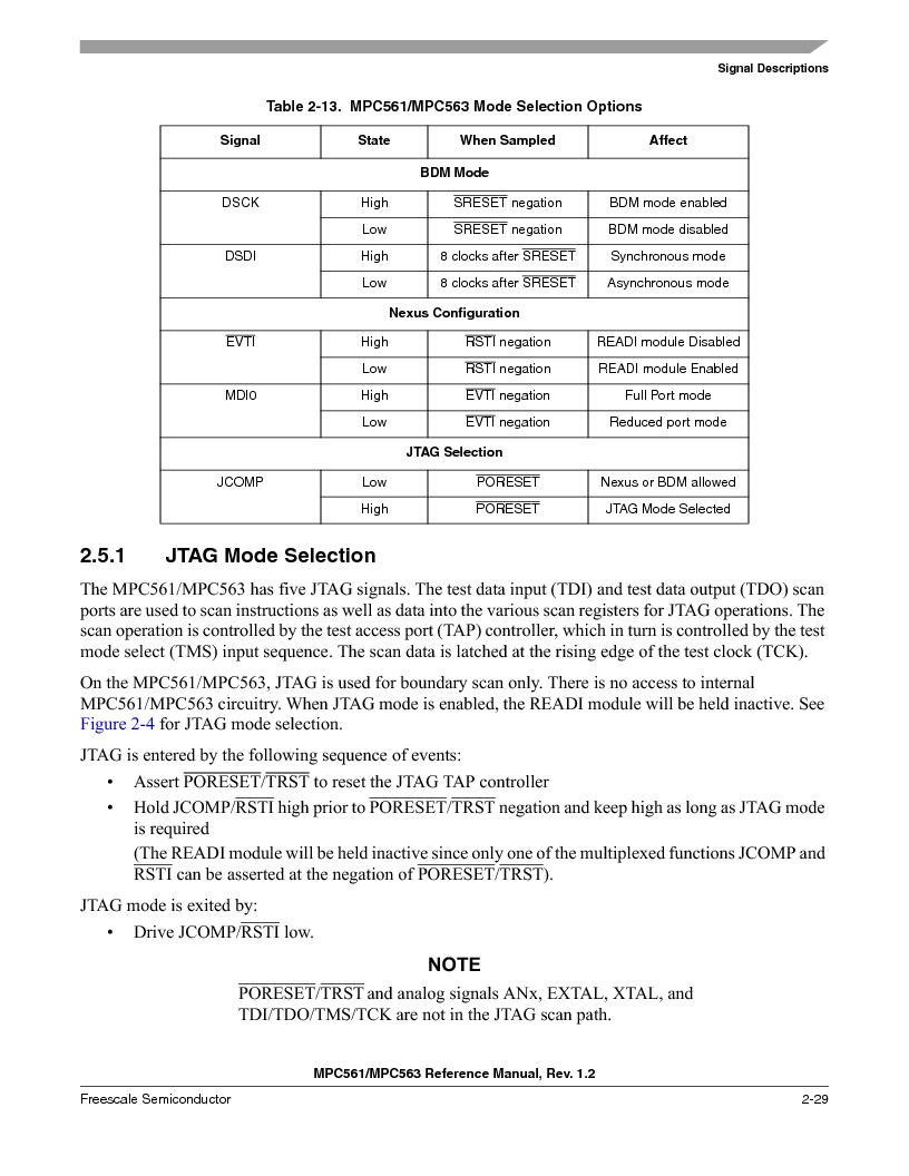 MPC561MZP56R2 ,Freescale Semiconductor厂商,IC MPU 32BIT 56MHZ 388-PBGA, MPC561MZP56R2 datasheet预览  第127页