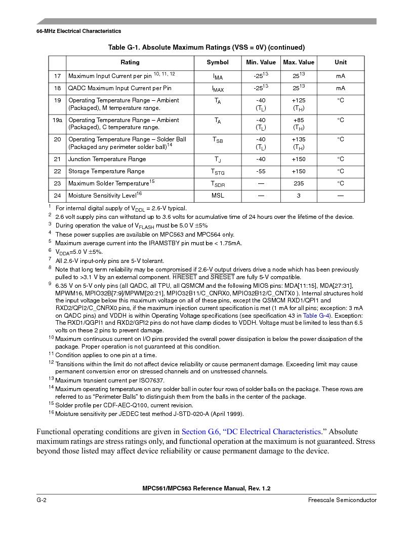 MPC561MZP56R2 ,Freescale Semiconductor厂商,IC MPU 32BIT 56MHZ 388-PBGA, MPC561MZP56R2 datasheet预览  第1308页