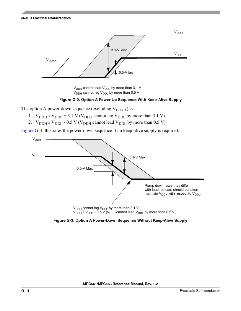 MPC561MZP56R2 ,Freescale Semiconductor厂商,IC MPU 32BIT 56MHZ 388-PBGA, MPC561MZP56R2 datasheet预览  第1320页
