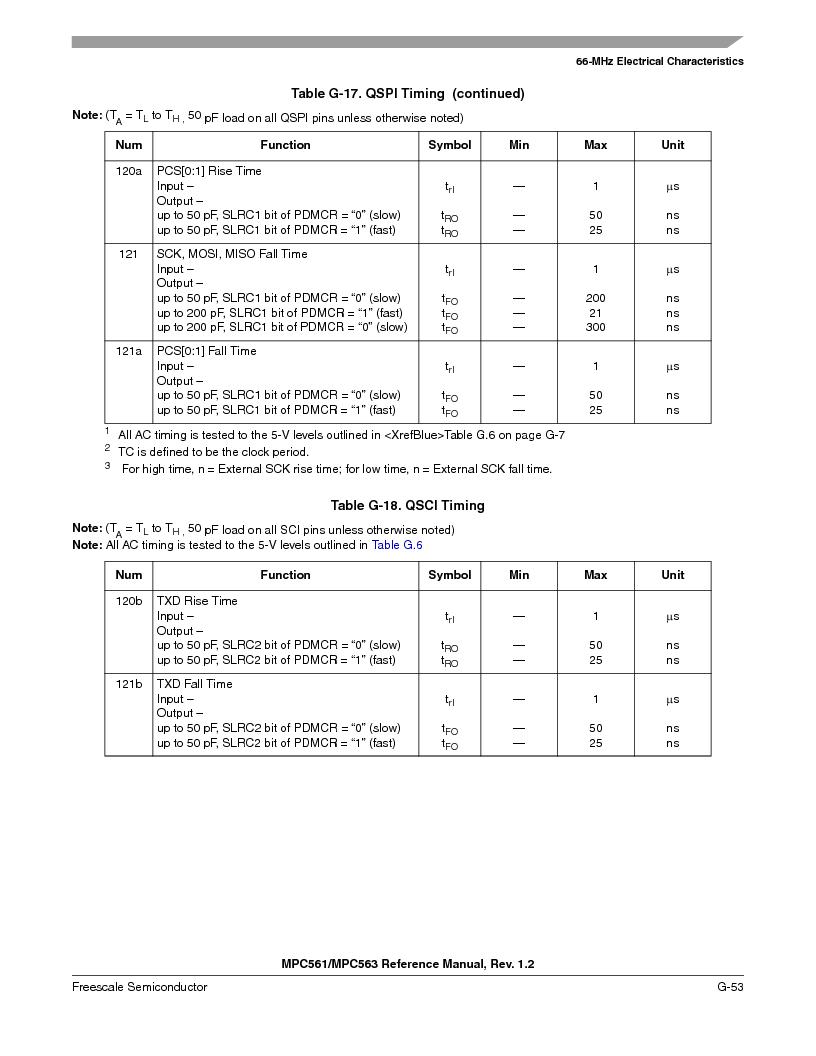 MPC561MZP56R2 ,Freescale Semiconductor厂商,IC MPU 32BIT 56MHZ 388-PBGA, MPC561MZP56R2 datasheet预览  第1359页
