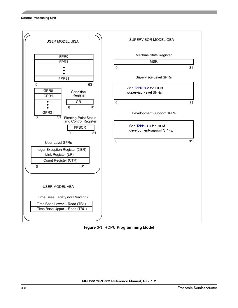 MPC561MZP56R2 ,Freescale Semiconductor厂商,IC MPU 32BIT 56MHZ 388-PBGA, MPC561MZP56R2 datasheet预览  第152页