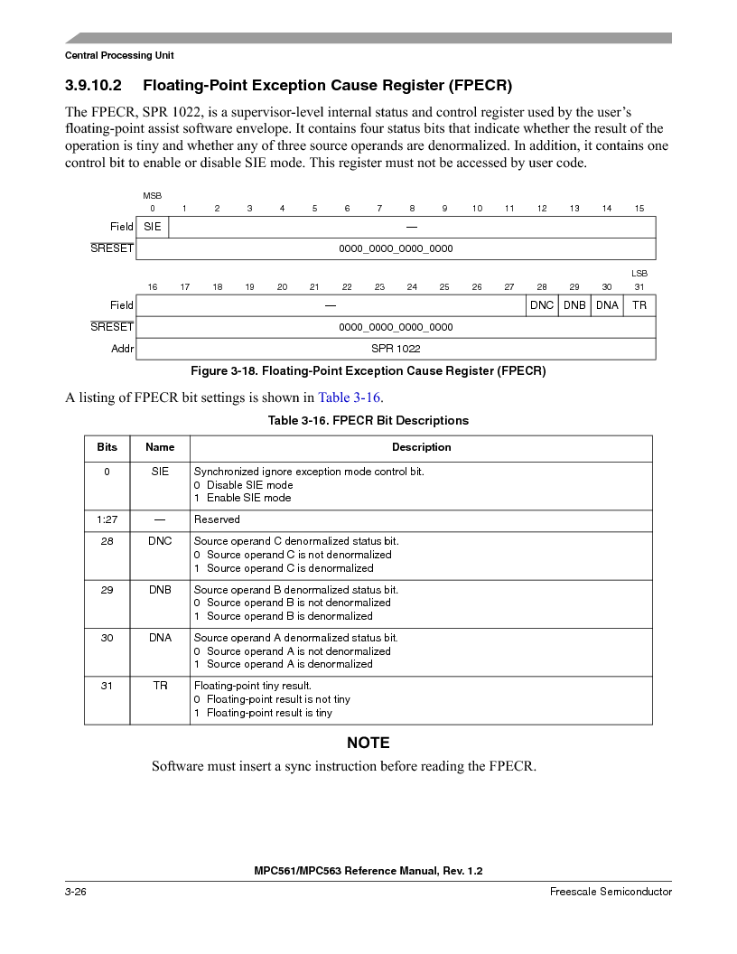 MPC561MZP56R2 ,Freescale Semiconductor厂商,IC MPU 32BIT 56MHZ 388-PBGA, MPC561MZP56R2 datasheet预览  第170页