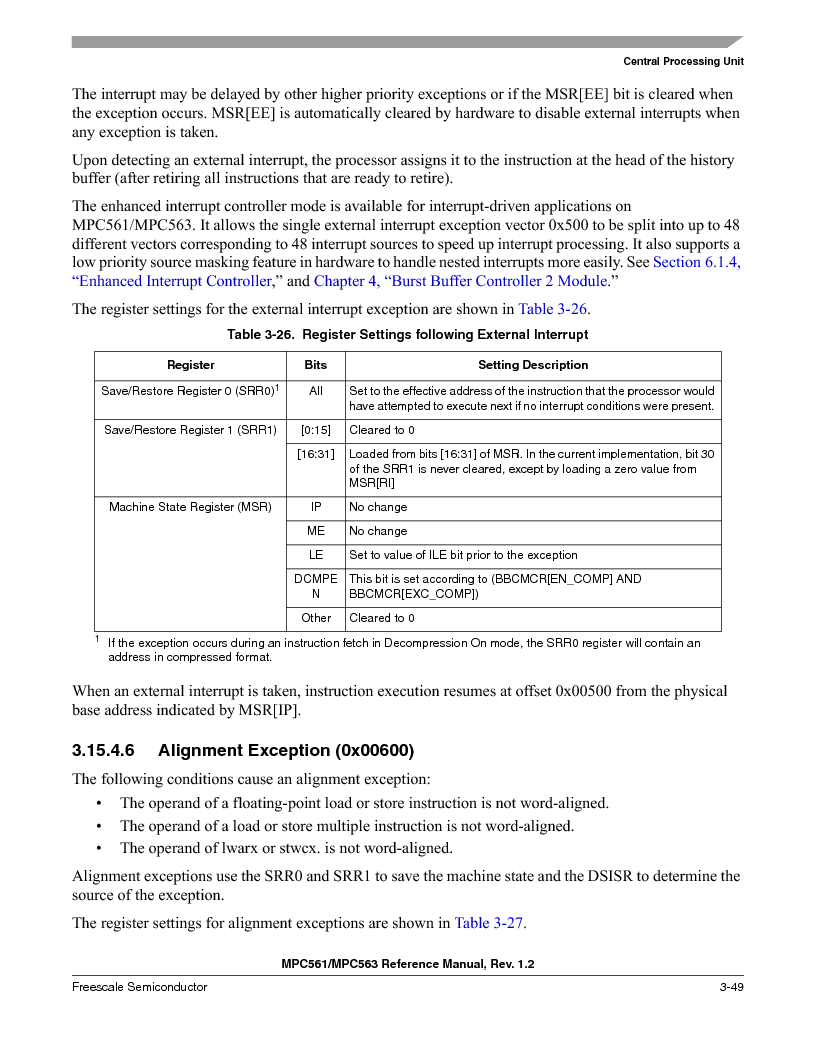 MPC561MZP56R2 ,Freescale Semiconductor厂商,IC MPU 32BIT 56MHZ 388-PBGA, MPC561MZP56R2 datasheet预览  第193页