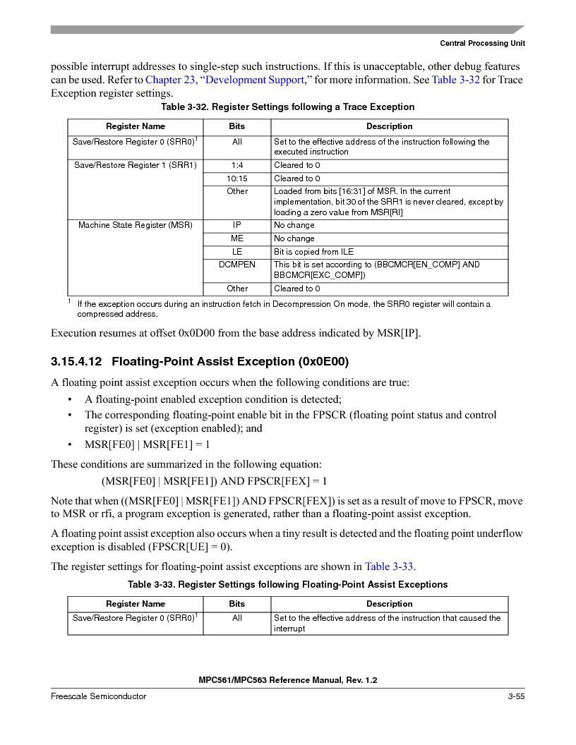 MPC561MZP56R2 ,Freescale Semiconductor厂商,IC MPU 32BIT 56MHZ 388-PBGA, MPC561MZP56R2 datasheet预览  第199页