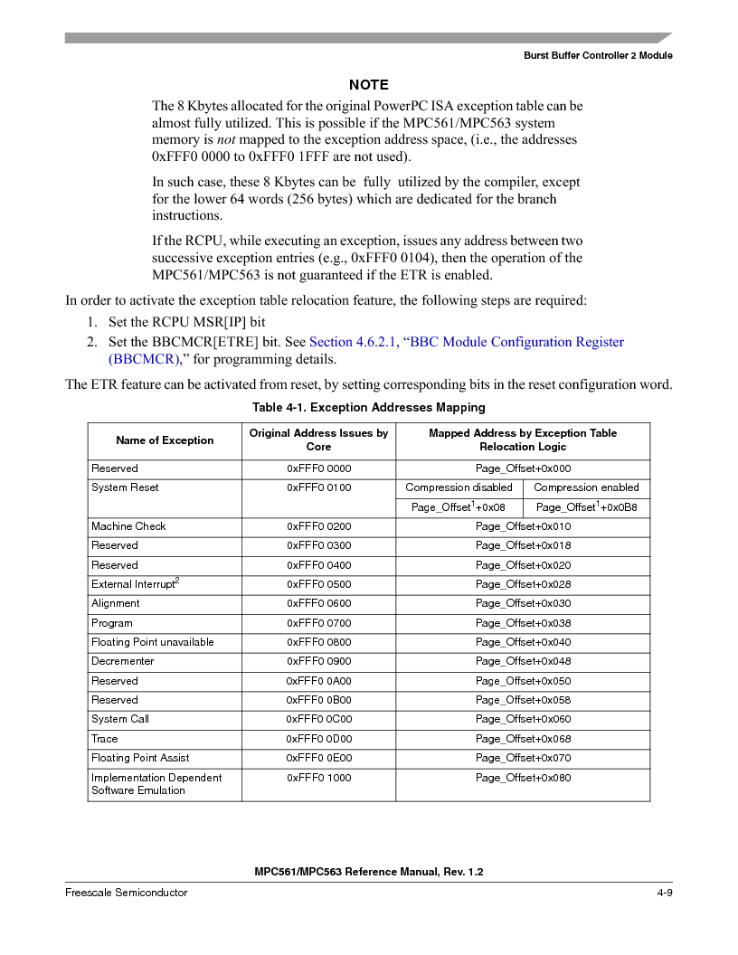 MPC561MZP56R2 ,Freescale Semiconductor厂商,IC MPU 32BIT 56MHZ 388-PBGA, MPC561MZP56R2 datasheet预览  第215页