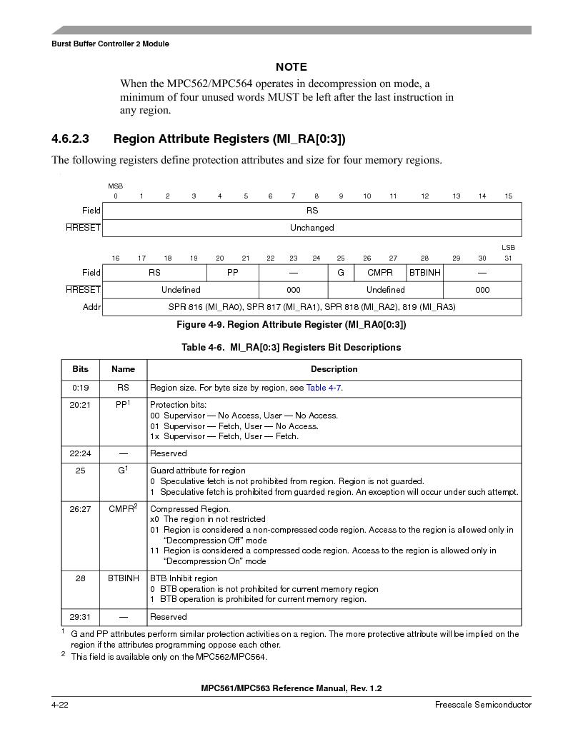 MPC561MZP56R2 ,Freescale Semiconductor厂商,IC MPU 32BIT 56MHZ 388-PBGA, MPC561MZP56R2 datasheet预览  第228页
