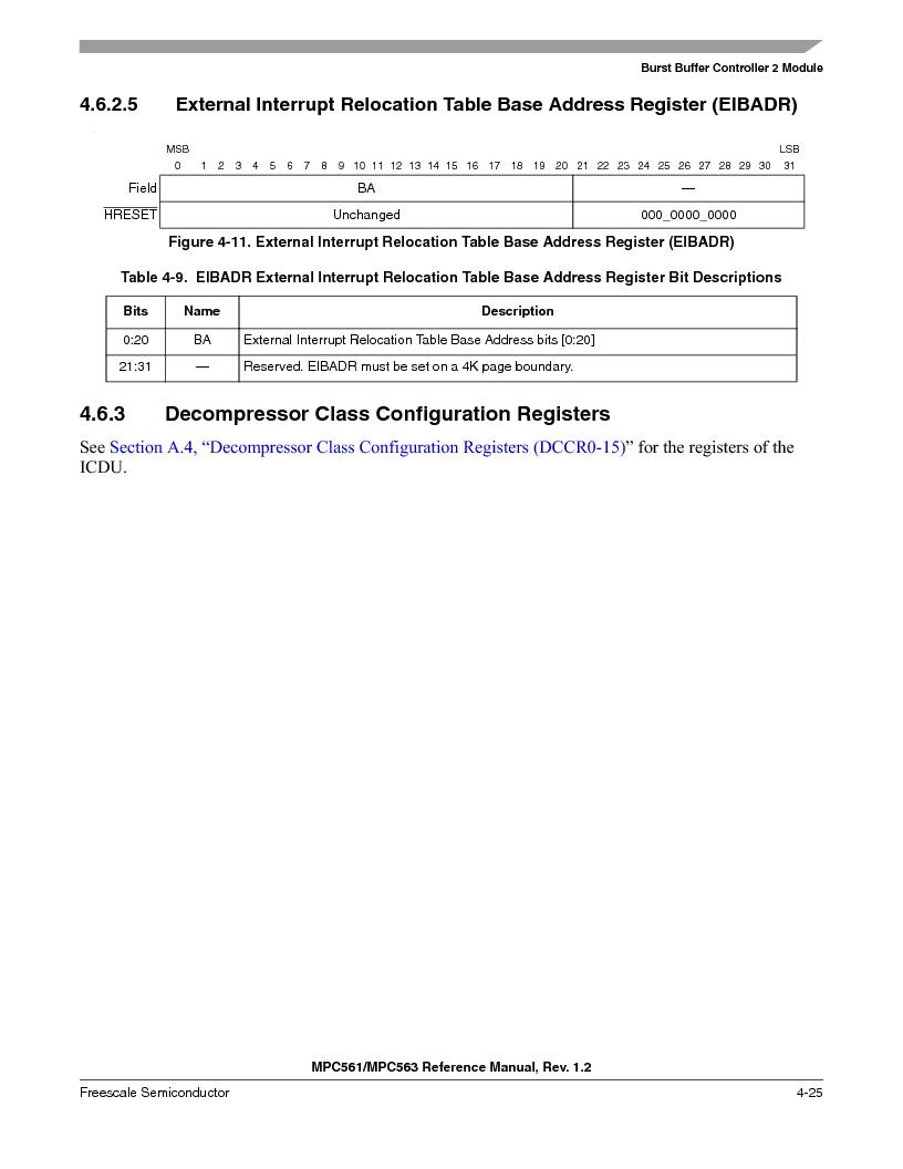 MPC561MZP56R2 ,Freescale Semiconductor厂商,IC MPU 32BIT 56MHZ 388-PBGA, MPC561MZP56R2 datasheet预览  第231页