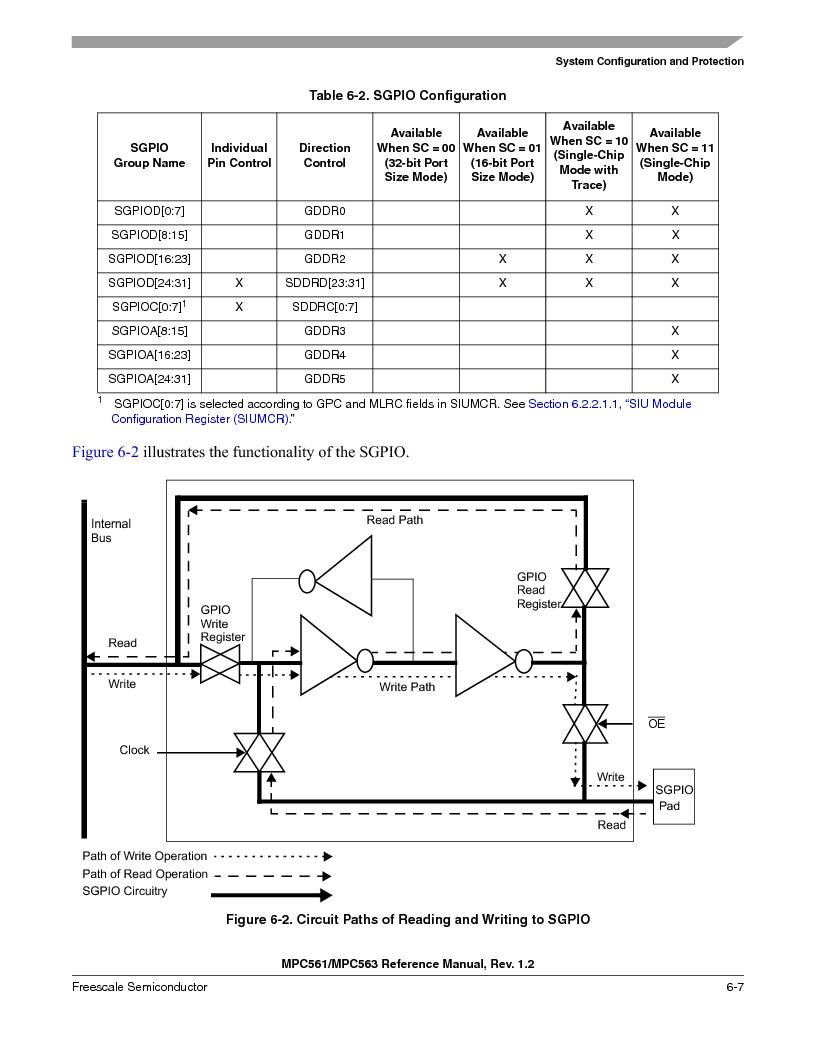 MPC561MZP56R2 ,Freescale Semiconductor厂商,IC MPU 32BIT 56MHZ 388-PBGA, MPC561MZP56R2 datasheet预览  第247页