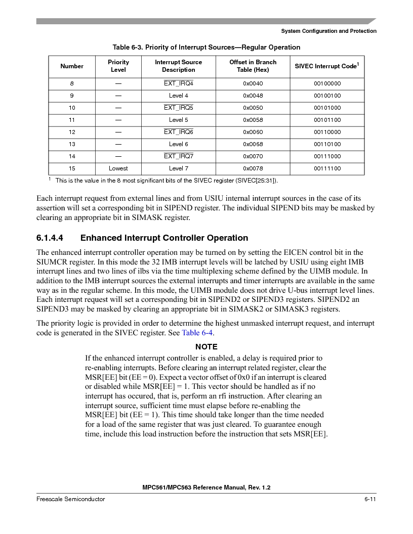 MPC561MZP56R2 ,Freescale Semiconductor厂商,IC MPU 32BIT 56MHZ 388-PBGA, MPC561MZP56R2 datasheet预览  第251页