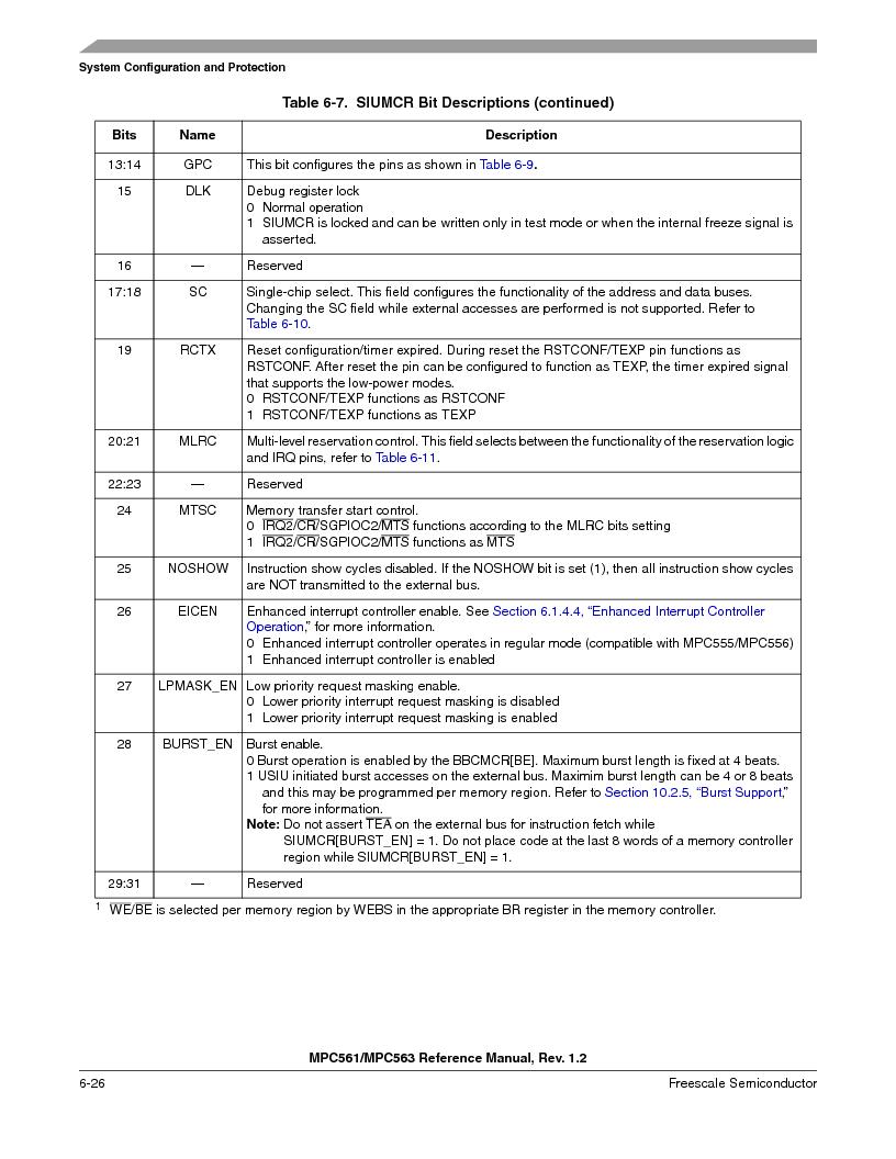 MPC561MZP56R2 ,Freescale Semiconductor厂商,IC MPU 32BIT 56MHZ 388-PBGA, MPC561MZP56R2 datasheet预览  第266页