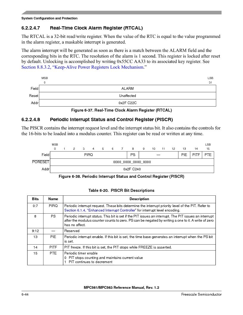 MPC561MZP56R2 ,Freescale Semiconductor厂商,IC MPU 32BIT 56MHZ 388-PBGA, MPC561MZP56R2 datasheet预览  第284页