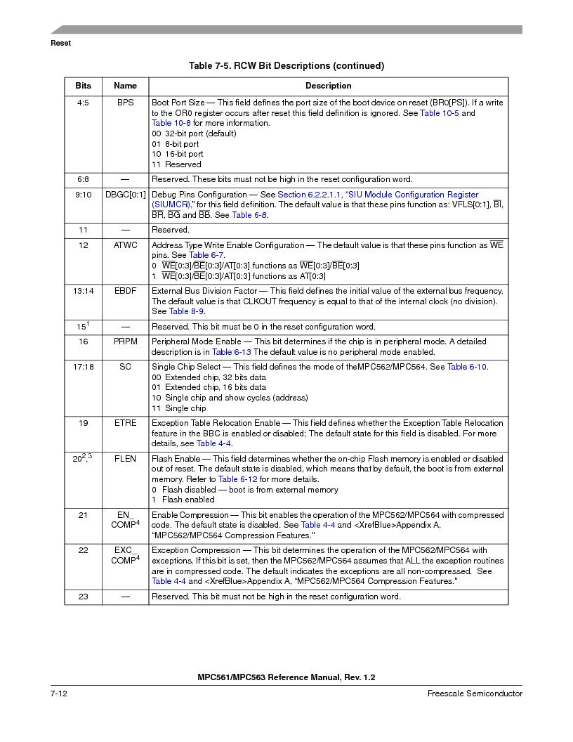 MPC561MZP56R2 ,Freescale Semiconductor厂商,IC MPU 32BIT 56MHZ 388-PBGA, MPC561MZP56R2 datasheet预览  第300页