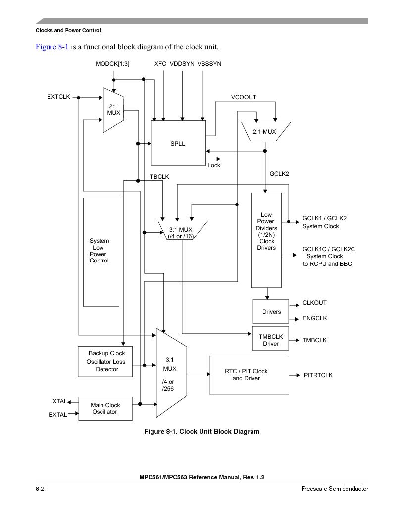 MPC561MZP56R2 ,Freescale Semiconductor厂商,IC MPU 32BIT 56MHZ 388-PBGA, MPC561MZP56R2 datasheet预览  第304页