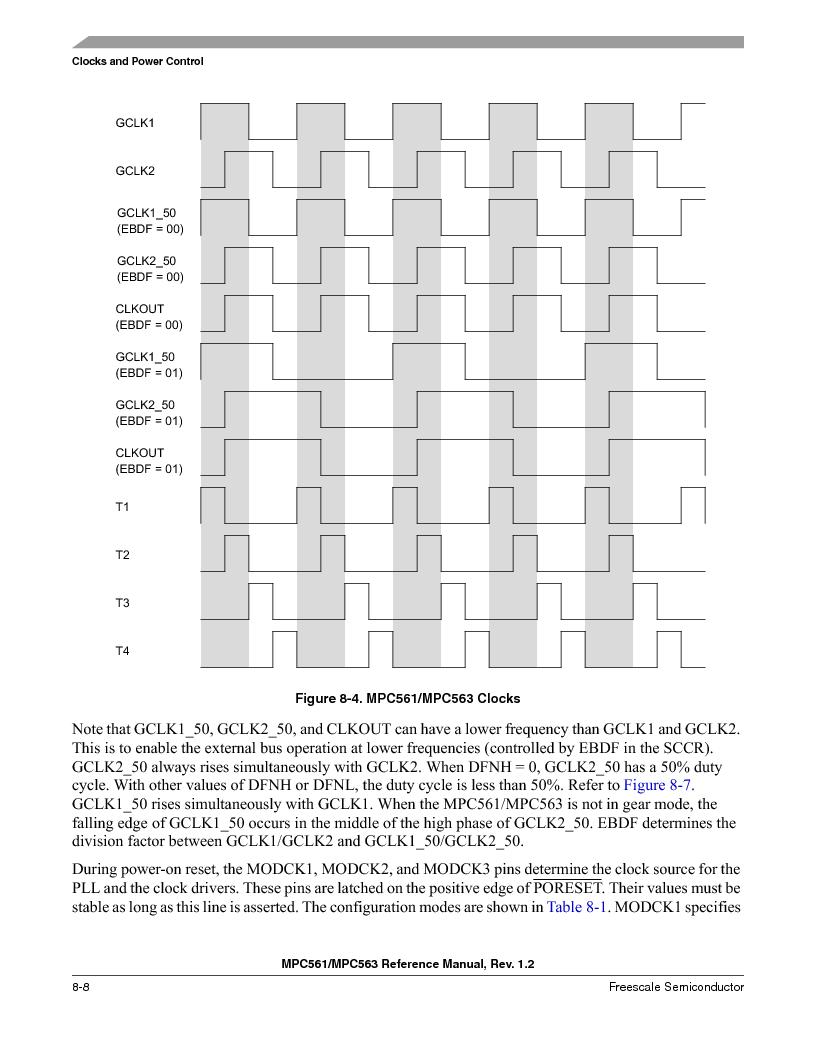MPC561MZP56R2 ,Freescale Semiconductor厂商,IC MPU 32BIT 56MHZ 388-PBGA, MPC561MZP56R2 datasheet预览  第310页