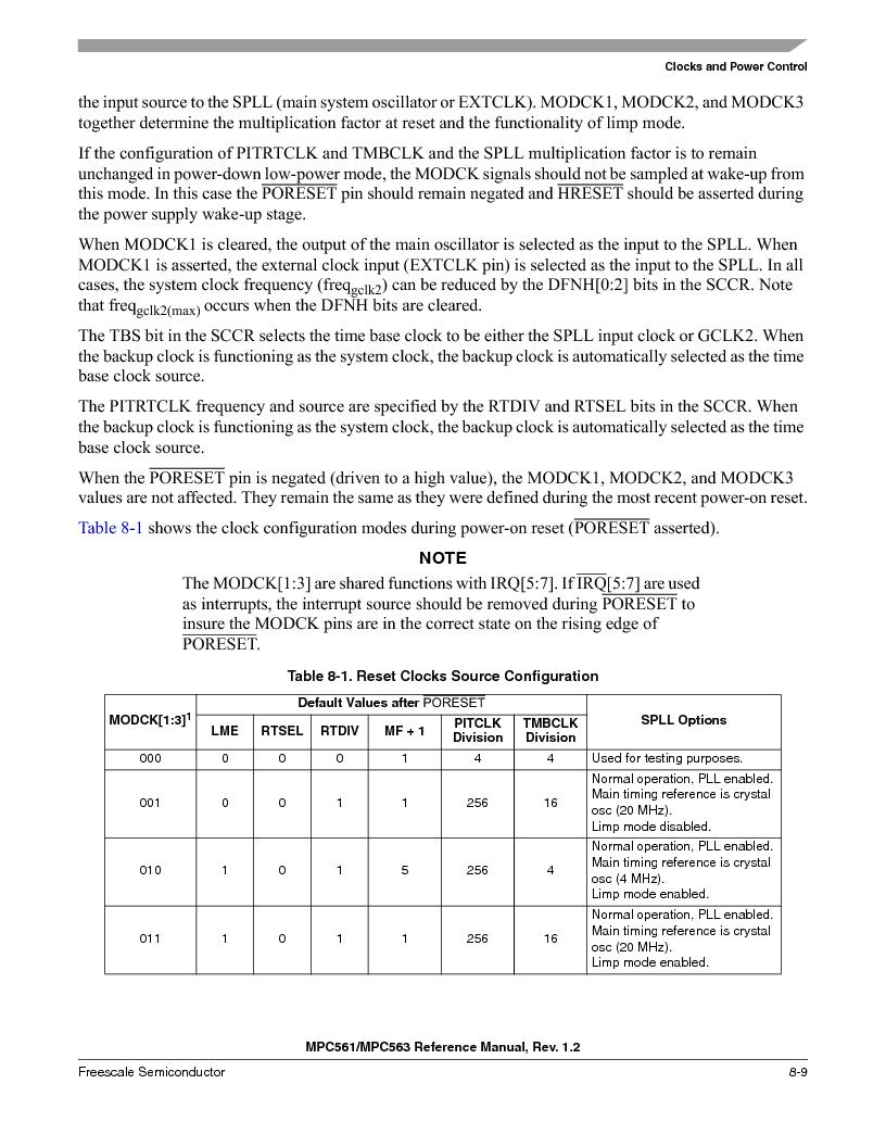 MPC561MZP56R2 ,Freescale Semiconductor厂商,IC MPU 32BIT 56MHZ 388-PBGA, MPC561MZP56R2 datasheet预览  第311页