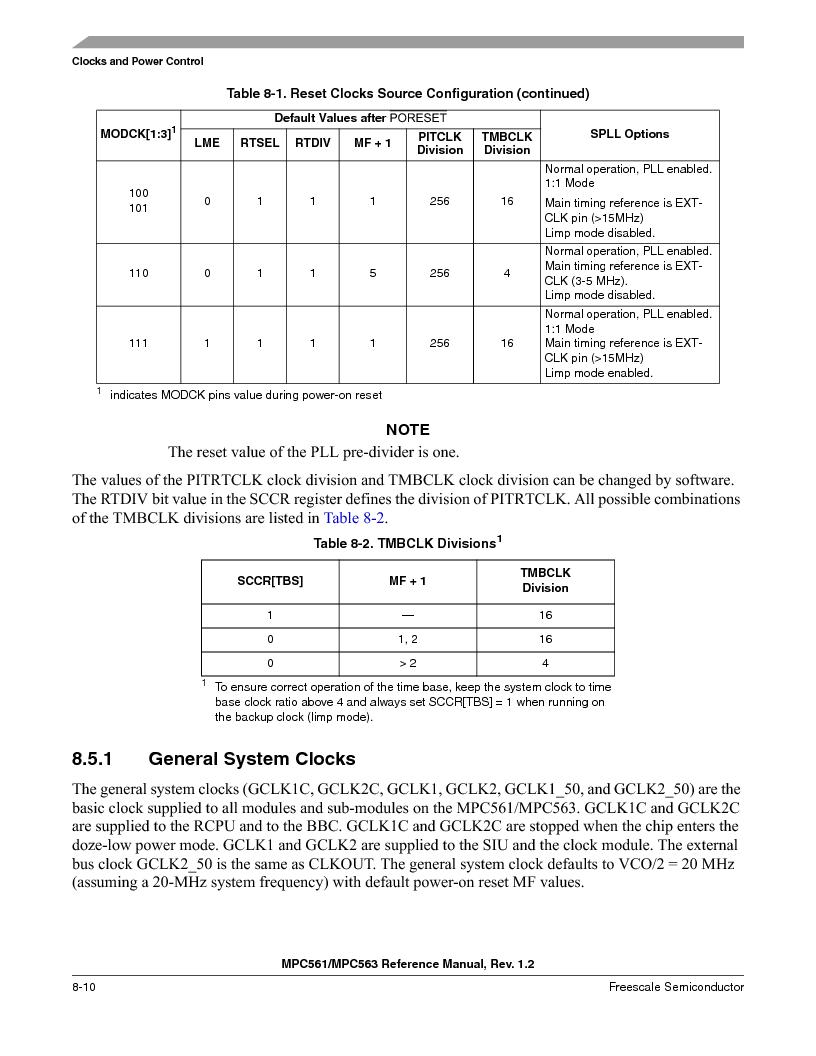 MPC561MZP56R2 ,Freescale Semiconductor厂商,IC MPU 32BIT 56MHZ 388-PBGA, MPC561MZP56R2 datasheet预览  第312页