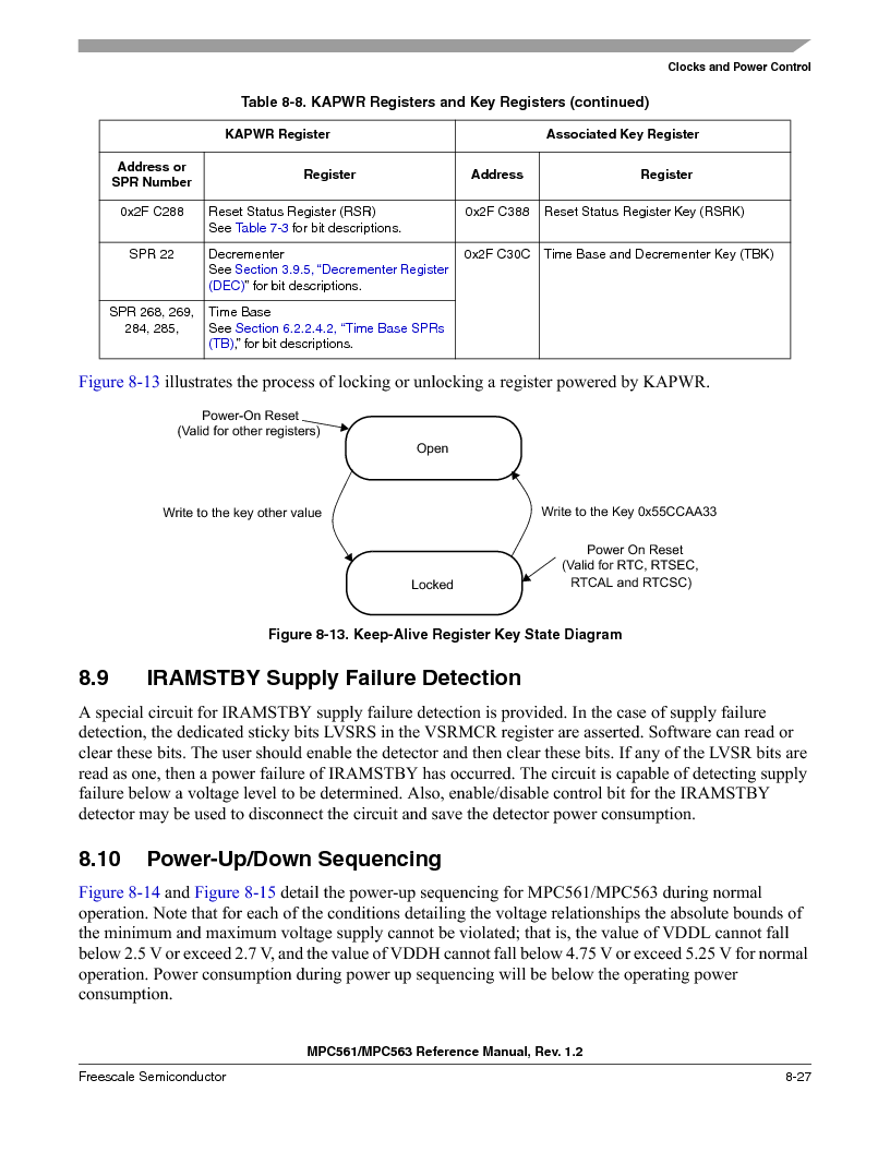 MPC561MZP56R2 ,Freescale Semiconductor厂商,IC MPU 32BIT 56MHZ 388-PBGA, MPC561MZP56R2 datasheet预览  第329页