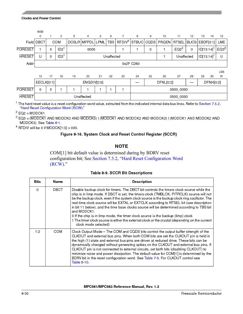 MPC561MZP56R2 ,Freescale Semiconductor厂商,IC MPU 32BIT 56MHZ 388-PBGA, MPC561MZP56R2 datasheet预览  第332页