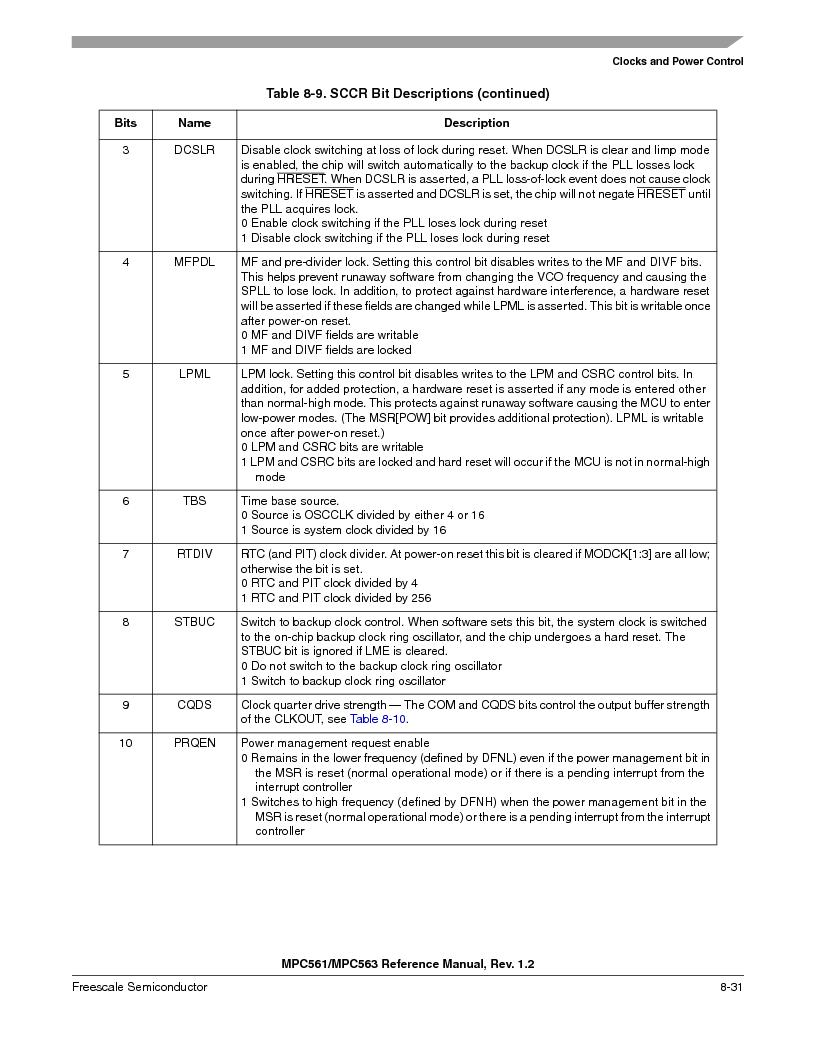 MPC561MZP56R2 ,Freescale Semiconductor厂商,IC MPU 32BIT 56MHZ 388-PBGA, MPC561MZP56R2 datasheet预览  第333页