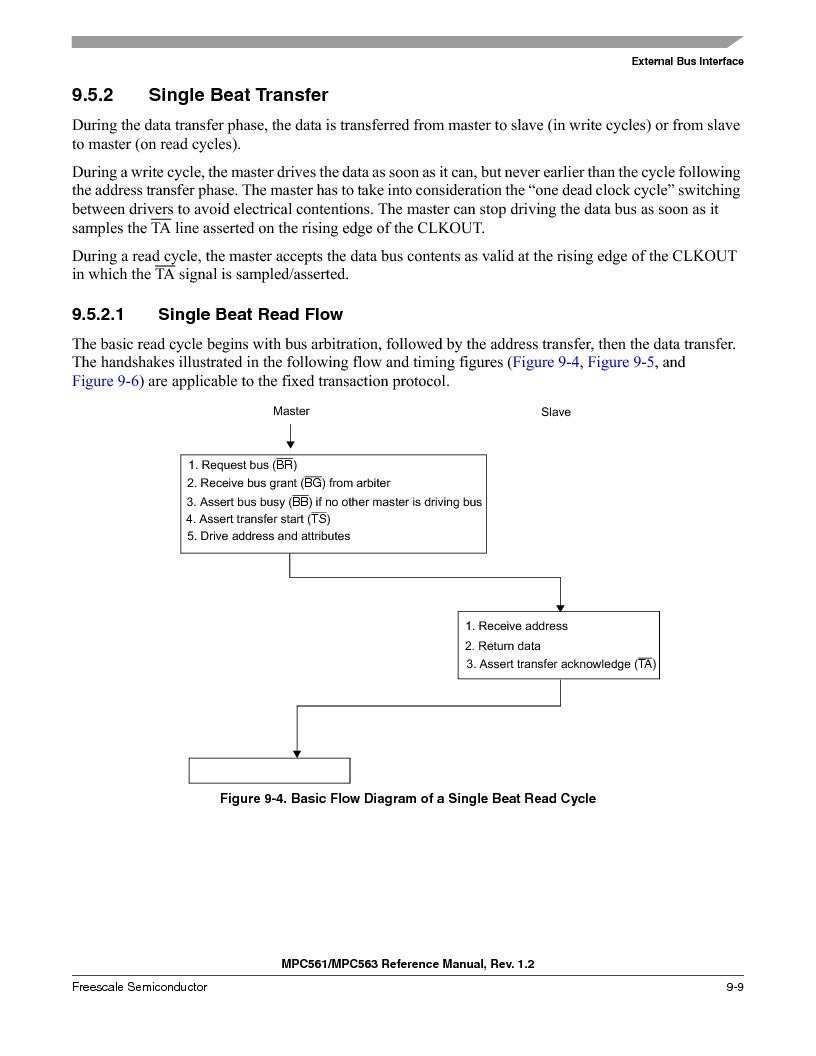 MPC561MZP56R2 ,Freescale Semiconductor厂商,IC MPU 32BIT 56MHZ 388-PBGA, MPC561MZP56R2 datasheet预览  第349页