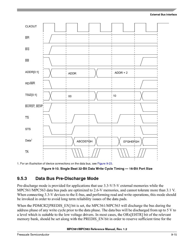 MPC561MZP56R2 ,Freescale Semiconductor厂商,IC MPU 32BIT 56MHZ 388-PBGA, MPC561MZP56R2 datasheet预览  第355页