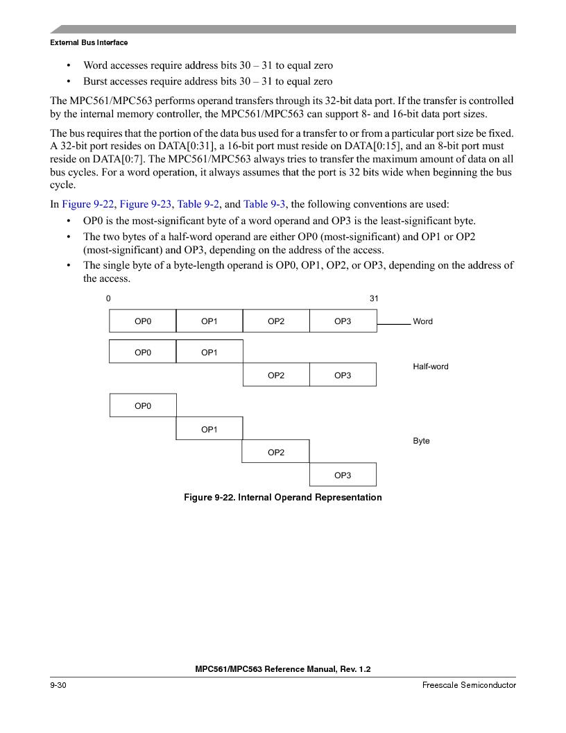 MPC561MZP56R2 ,Freescale Semiconductor厂商,IC MPU 32BIT 56MHZ 388-PBGA, MPC561MZP56R2 datasheet预览  第370页