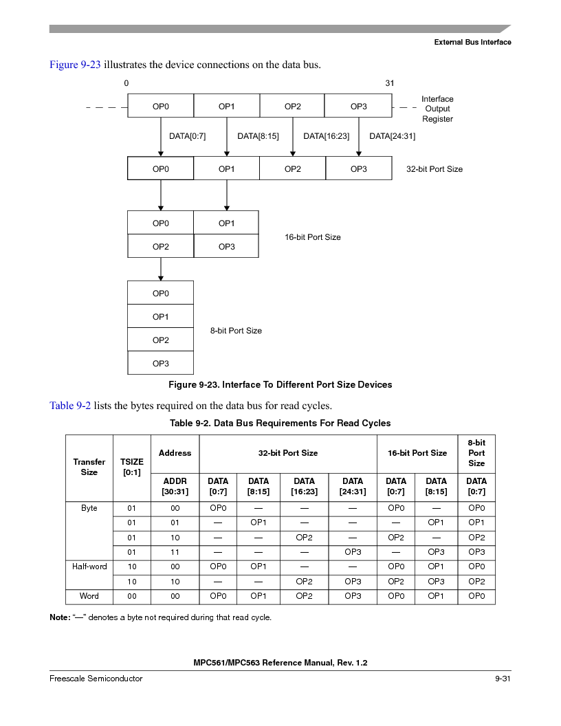 MPC561MZP56R2 ,Freescale Semiconductor厂商,IC MPU 32BIT 56MHZ 388-PBGA, MPC561MZP56R2 datasheet预览  第371页