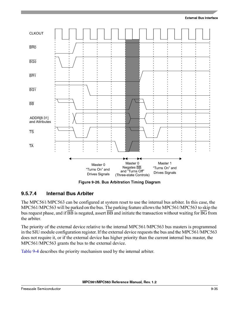 MPC561MZP56R2 ,Freescale Semiconductor厂商,IC MPU 32BIT 56MHZ 388-PBGA, MPC561MZP56R2 datasheet预览  第375页