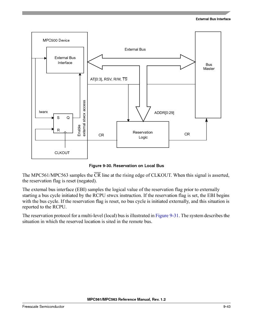MPC561MZP56R2 ,Freescale Semiconductor厂商,IC MPU 32BIT 56MHZ 388-PBGA, MPC561MZP56R2 datasheet预览  第383页