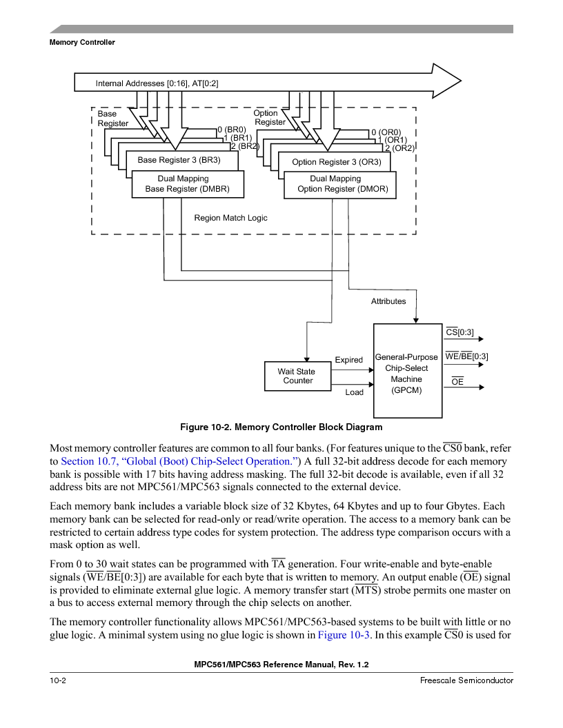 MPC561MZP56R2 ,Freescale Semiconductor厂商,IC MPU 32BIT 56MHZ 388-PBGA, MPC561MZP56R2 datasheet预览  第400页