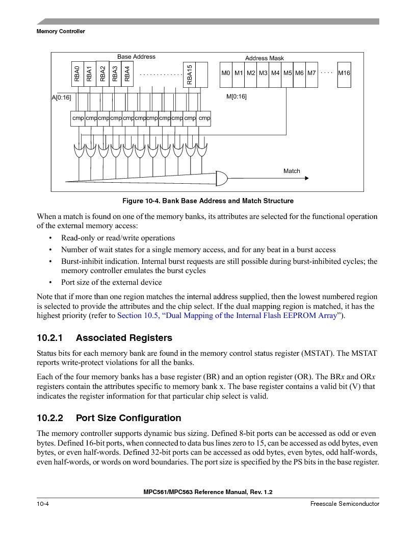 MPC561MZP56R2 ,Freescale Semiconductor厂商,IC MPU 32BIT 56MHZ 388-PBGA, MPC561MZP56R2 datasheet预览  第402页