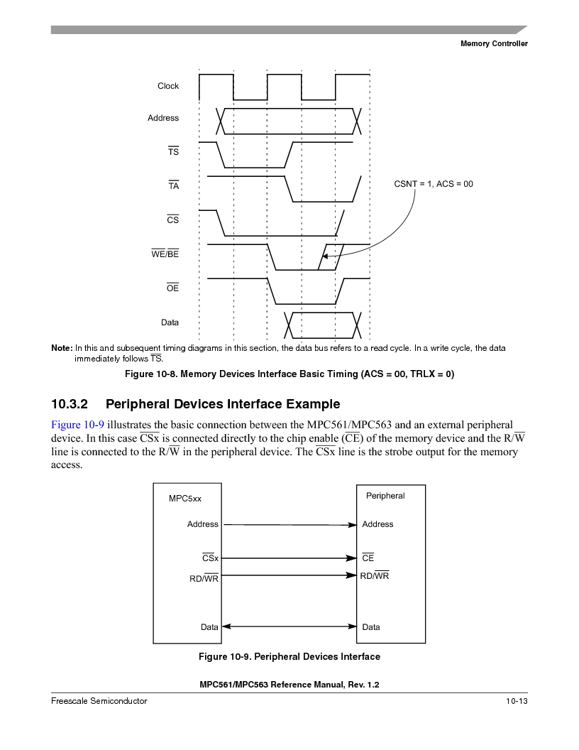 MPC561MZP56R2 ,Freescale Semiconductor厂商,IC MPU 32BIT 56MHZ 388-PBGA, MPC561MZP56R2 datasheet预览  第411页