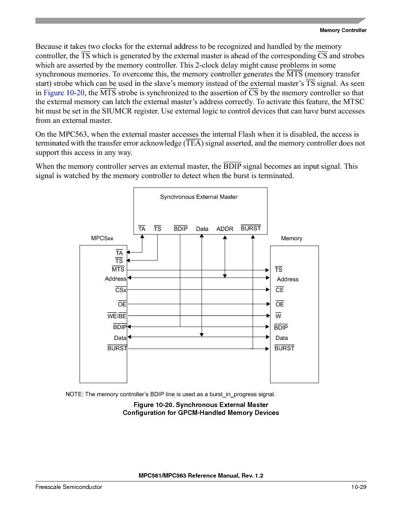 MPC561MZP56R2 ,Freescale Semiconductor厂商,IC MPU 32BIT 56MHZ 388-PBGA, MPC561MZP56R2 datasheet预览  第427页
