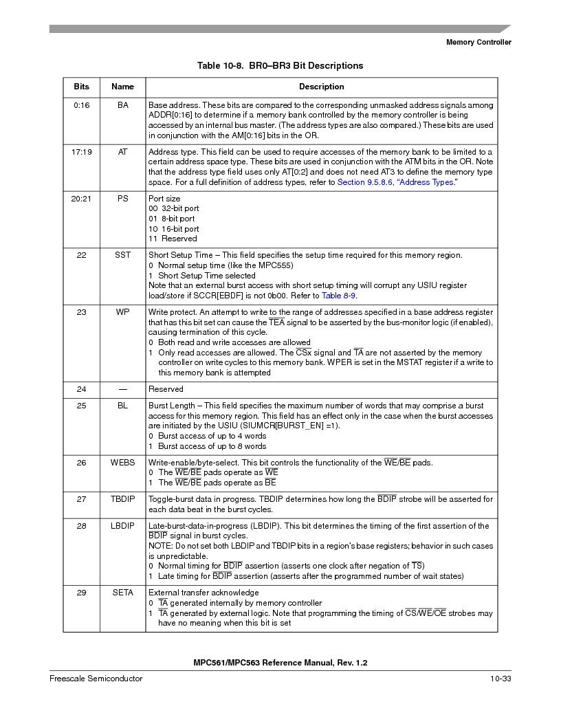 MPC561MZP56R2 ,Freescale Semiconductor厂商,IC MPU 32BIT 56MHZ 388-PBGA, MPC561MZP56R2 datasheet预览  第431页
